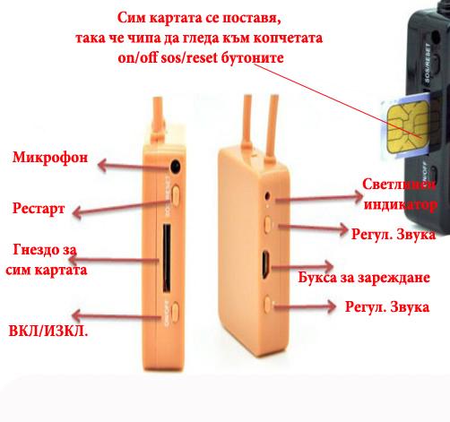 Упътване за употреба на GSM SIM BOX